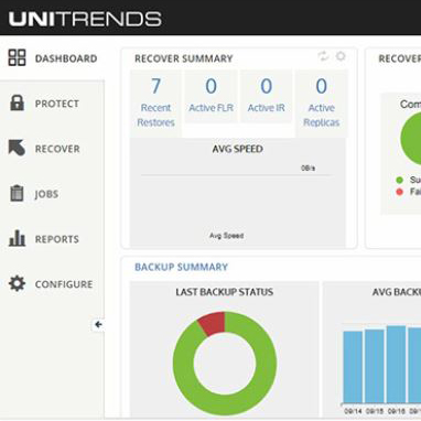 Unitrends Back Up Software