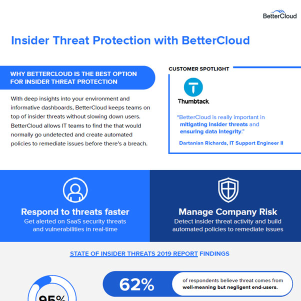 BetterCloud for SaaS Insider Threats