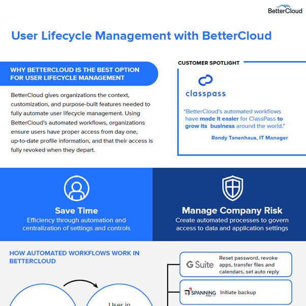 BetterCloud for SaaS User Lifecycle Management