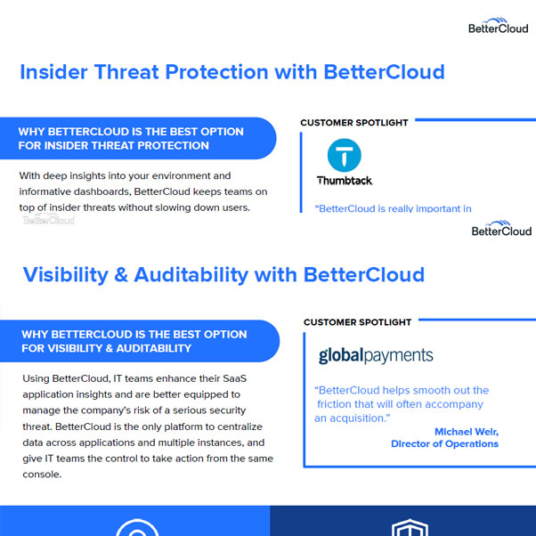 BetterCloud for SaaS Visibility & Auditability